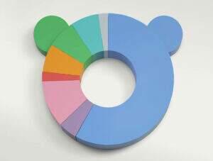 Panda DT Network